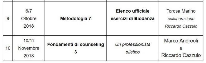 Calendario Scuola Liguria.Calendario Scuola Biodanza Liguria